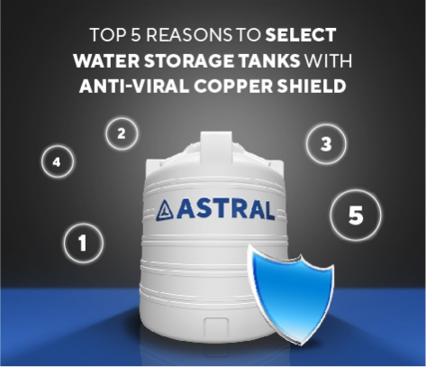 Top 5 reasons To Select Water Storage Tanks with Anti-Viral Copper Shield